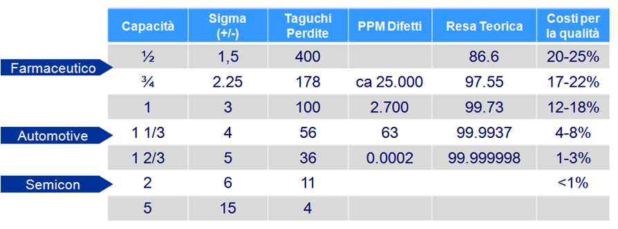 lean_pharma