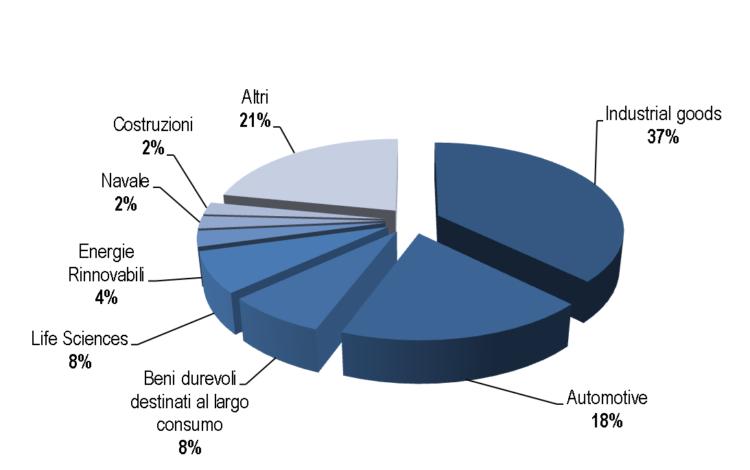risultati_indagine_bc